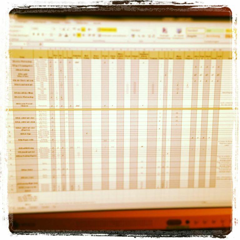 Aus Ordnung wird Chaos - diese trockene Tabelle wird hoffentlich viele gute Regie-Einfälle beflügeln.